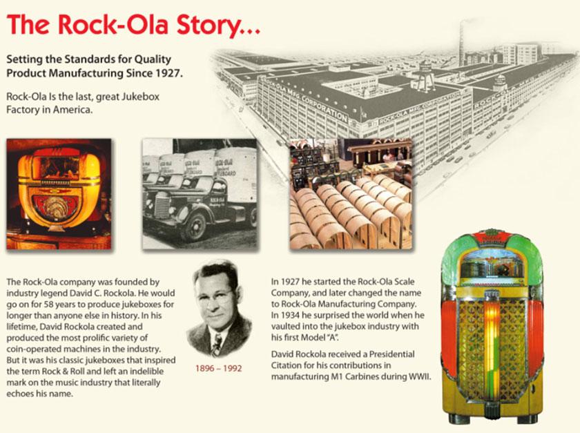 Die Geschichte der Jukeboxen von Rock-Ola